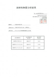 gen20150528.chn