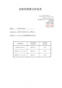 gen20151030.chn