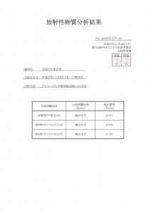gen20151127.chn