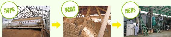 米ヌカ有機肥料工場